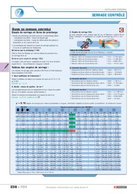 Tableau de conversion kg en newton pdf