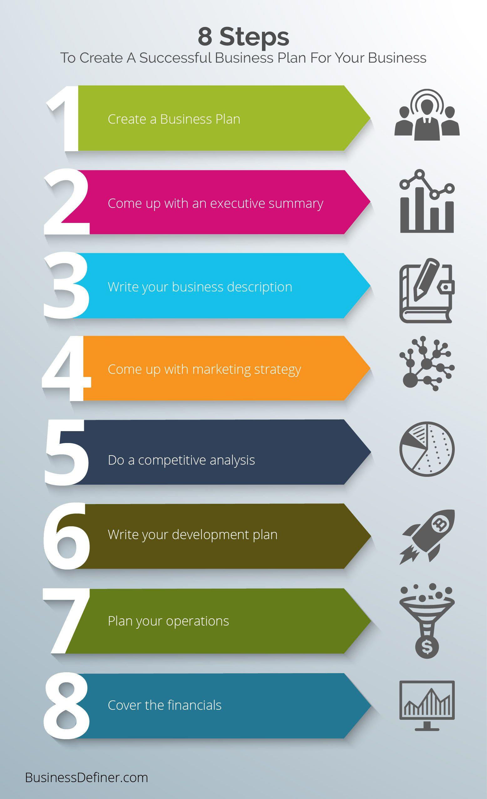 Developing management skills carlopio pdf