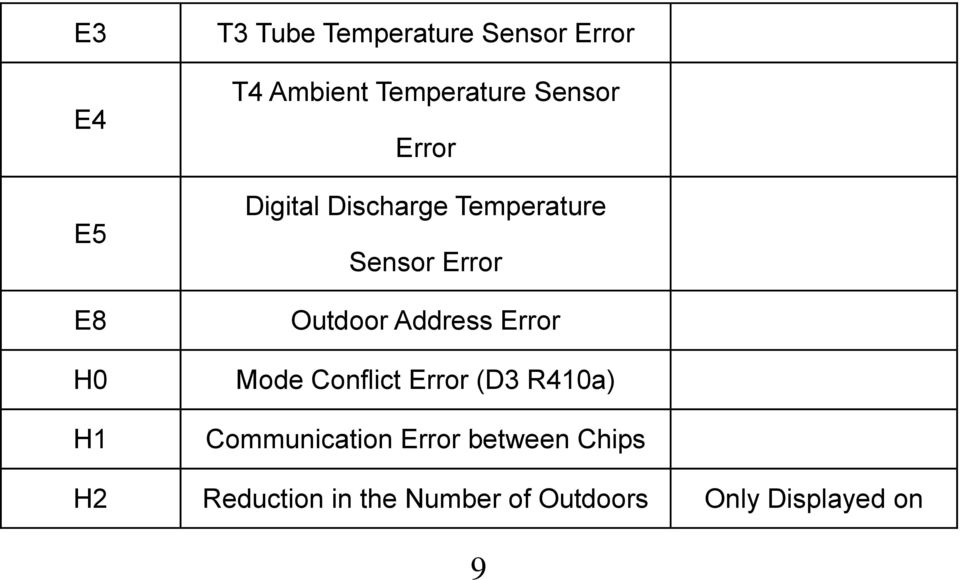 midea window air conditioner user manual