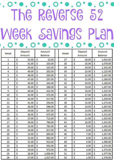 52 week savings plan pdf