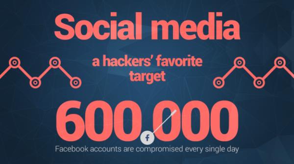 Cyber security in social media pdf