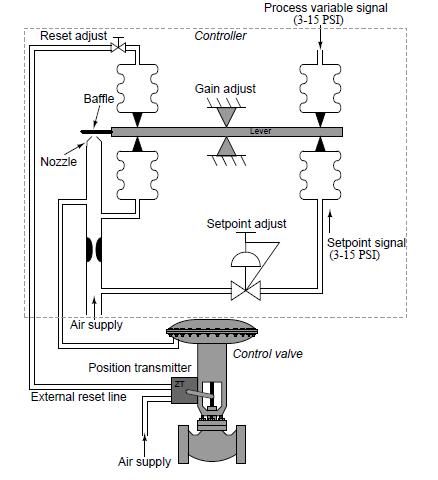 water supply design manual pdf
