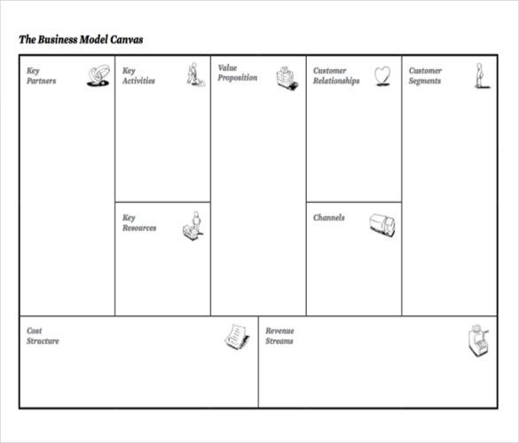 Business model canvas pdf strategyzer