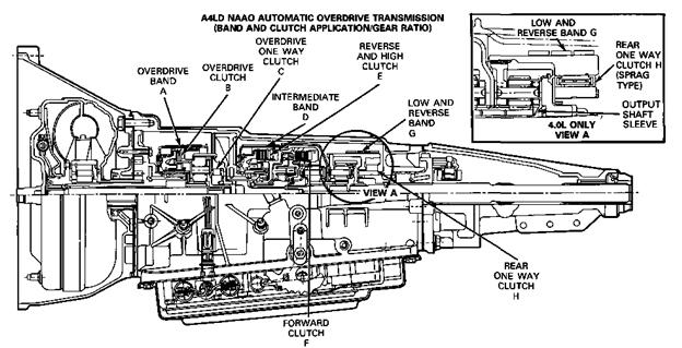 2013 ford fiesta manual transmission problems