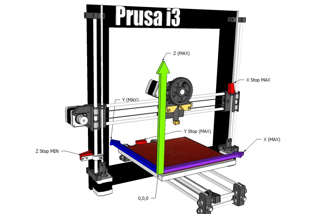 ctc prusa i3 instructions