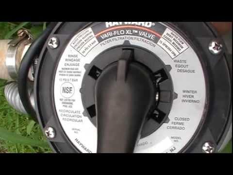 hurlcon multiport valve instructions