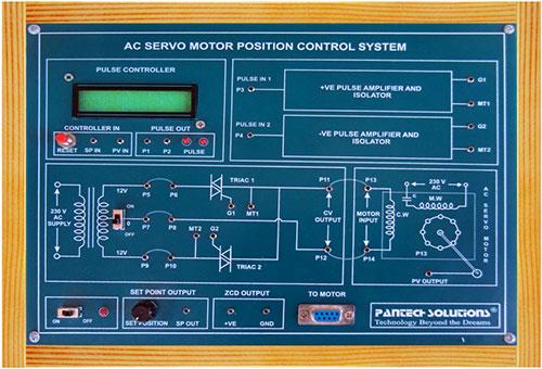 ac tech control systems manual