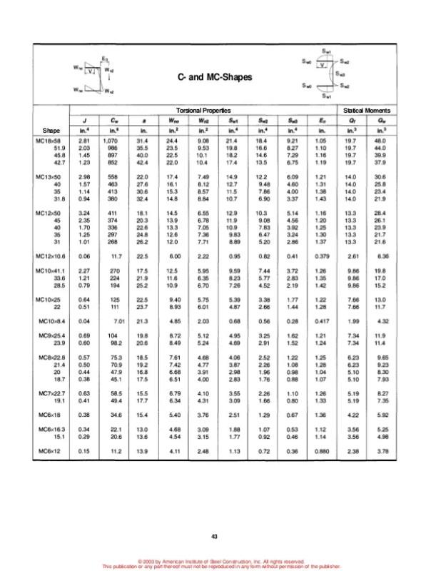 Aisc manual 13th edition pdf