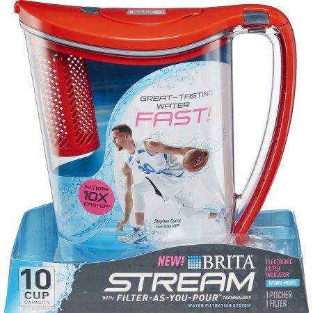 brita water filter change instructions