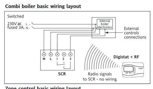 siemens rwb7 thermostat instructions