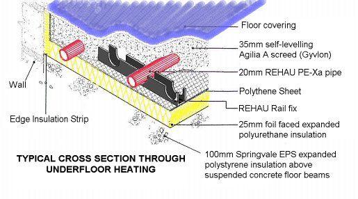 rehau underfloor heating instructions