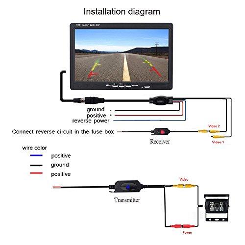 Tft reversing camera instructions