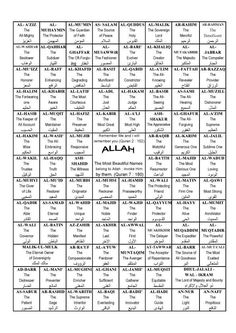 The beautiful names and attributes of allah uthaymeen pdf
